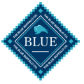 Blue Buffalo Co